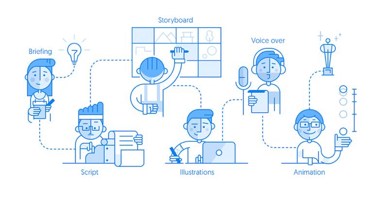 自动化规则:打造最适合你的工作流程